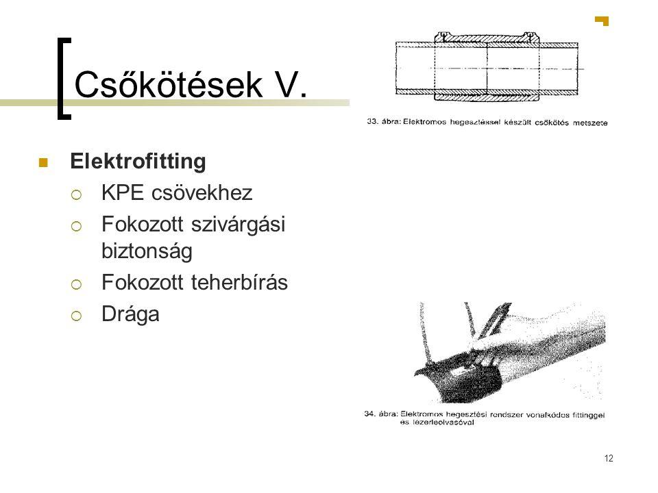 Csőkötések V. Elektrofitting KPE csövekhez