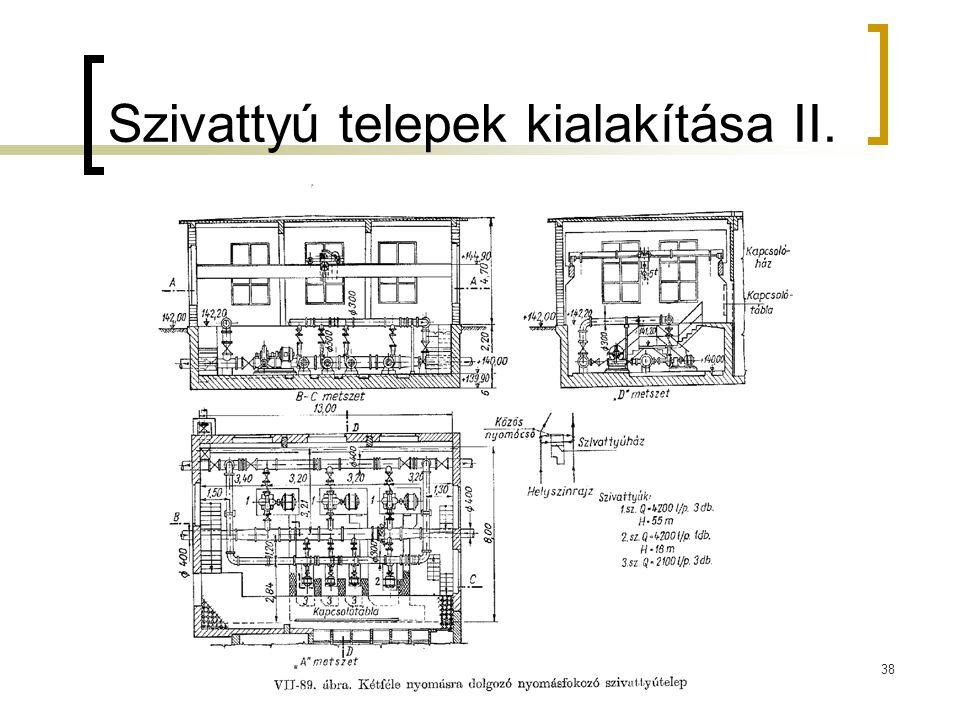 Szivattyú telepek kialakítása II.