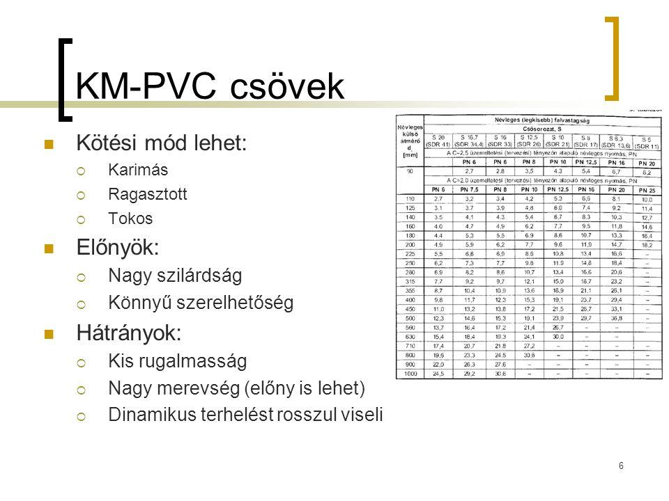 KM-PVC csövek Kötési mód lehet: Előnyök: Hátrányok: Nagy szilárdság