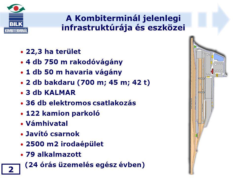 A Kombiterminál jelenlegi infrastruktúrája és eszközei