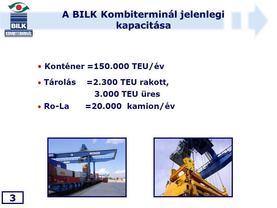 A BILK Kombiterminál jelenlegi kapacitása