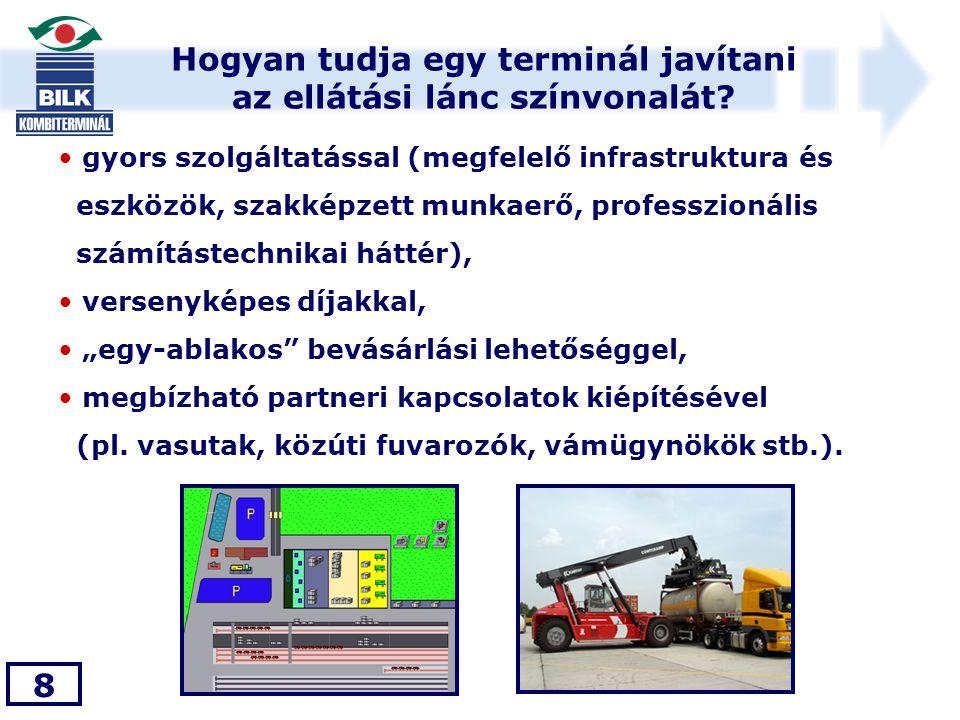 Hogyan tudja egy terminál javítani az ellátási lánc színvonalát