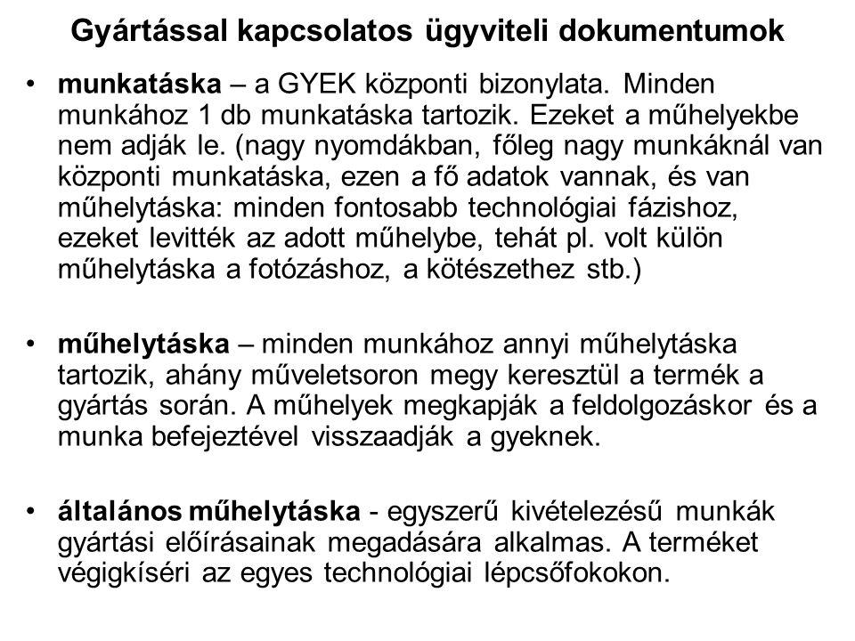 Gyártással kapcsolatos ügyviteli dokumentumok