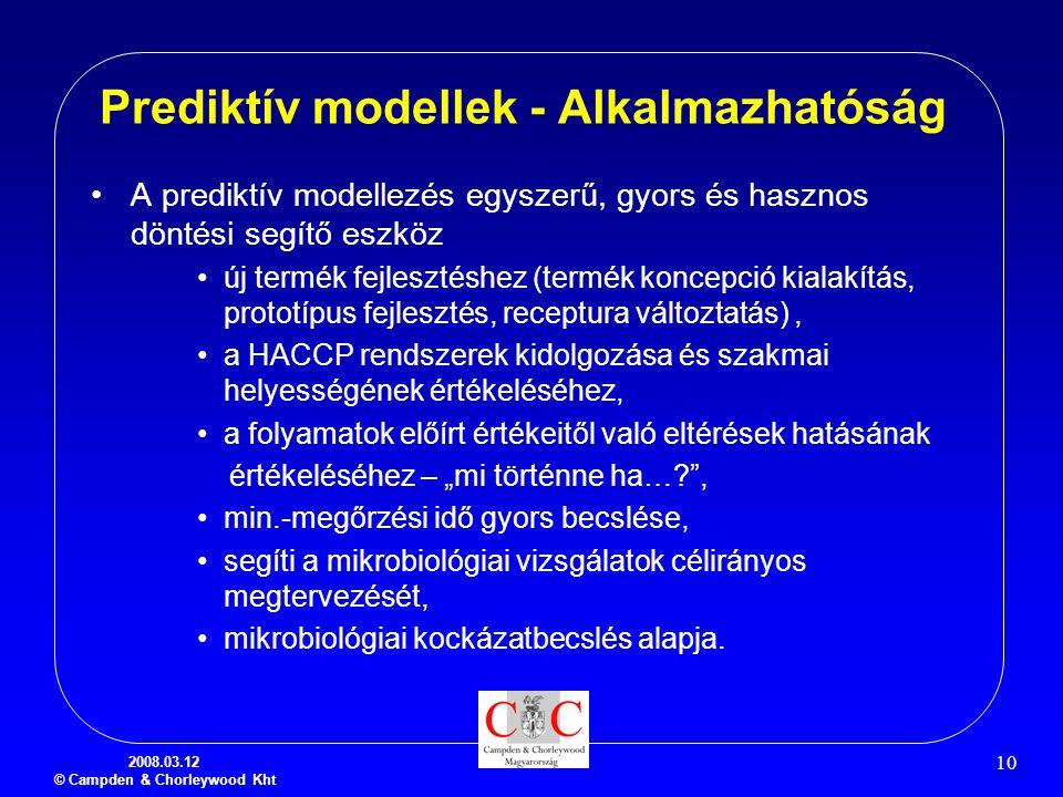 Prediktív modellek - Alkalmazhatóság