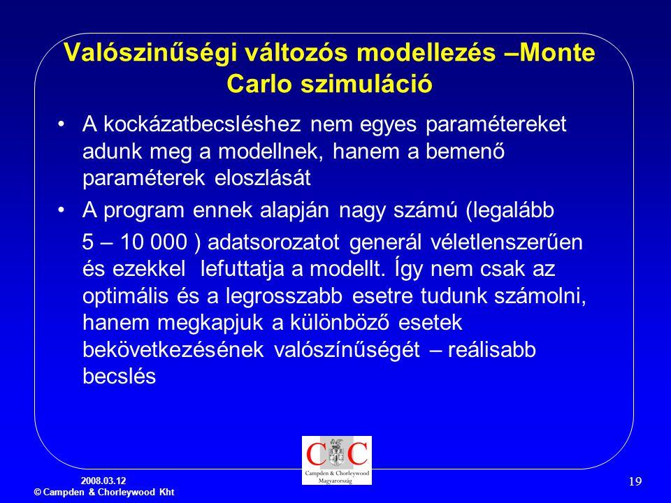 Valószinűségi változós modellezés –Monte Carlo szimuláció