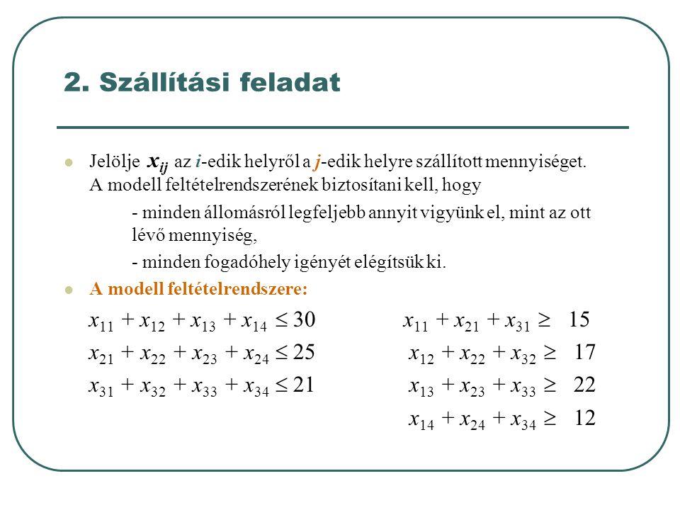 2. Szállítási feladat x11 + x12 + x13 + x14  30 x11 + x21 + x31  15