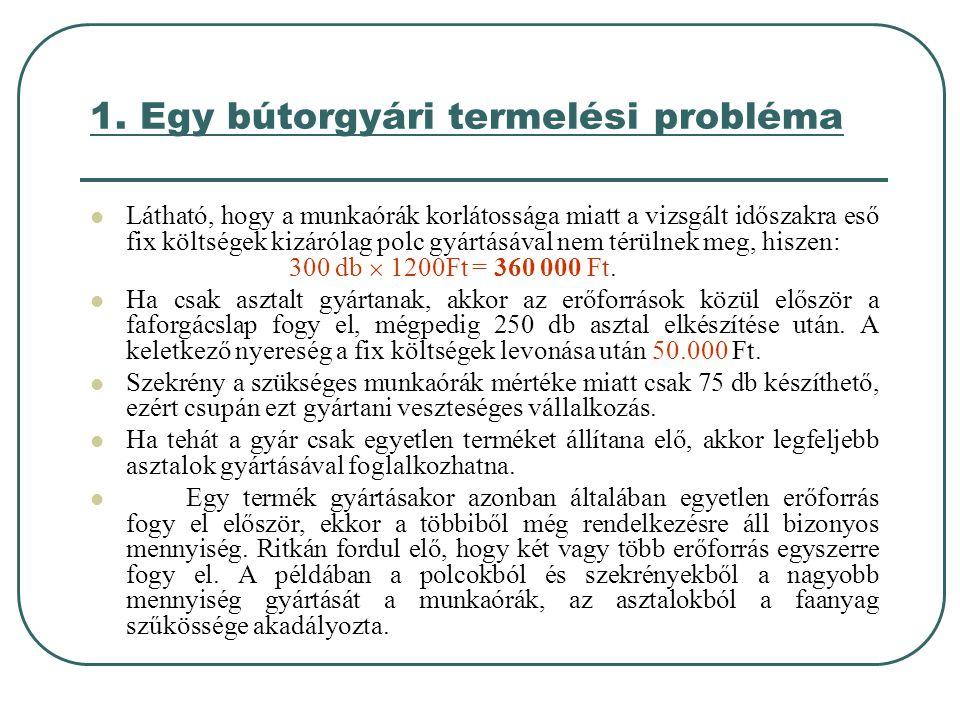 1. Egy bútorgyári termelési probléma