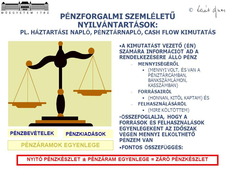 NYITÓ PÉNZKÉSZLET ± PÉNZÁRAM EGYENLEGE = ZÁRÓ PÉNZKÉSZLET
