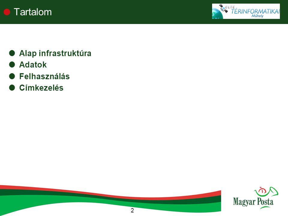 Tartalom Alap infrastruktúra Adatok Felhasználás Címkezelés 2 2
