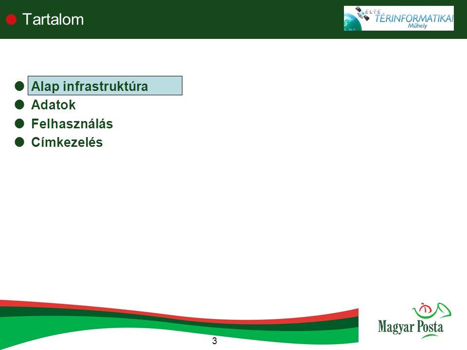 Tartalom Alap infrastruktúra Adatok Felhasználás Címkezelés 3 3