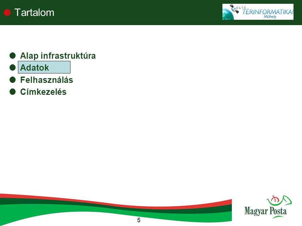 Tartalom Alap infrastruktúra Adatok Felhasználás Címkezelés 5 5