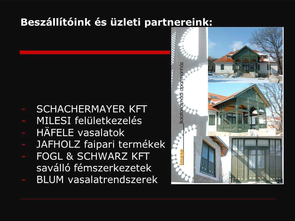 Beszállítóink és üzleti partnereink: