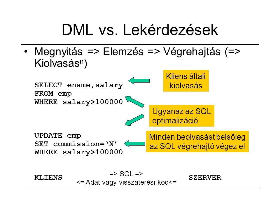 DML vs. Lekérdezések