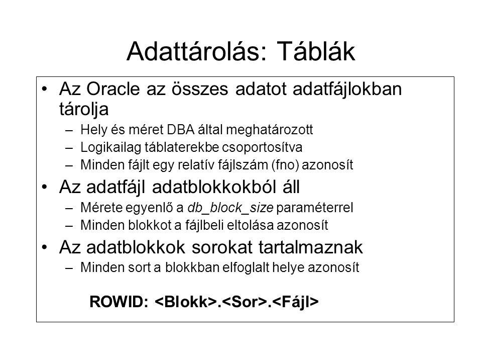 Adattárolás: Táblák Az Oracle az összes adatot adatfájlokban tárolja
