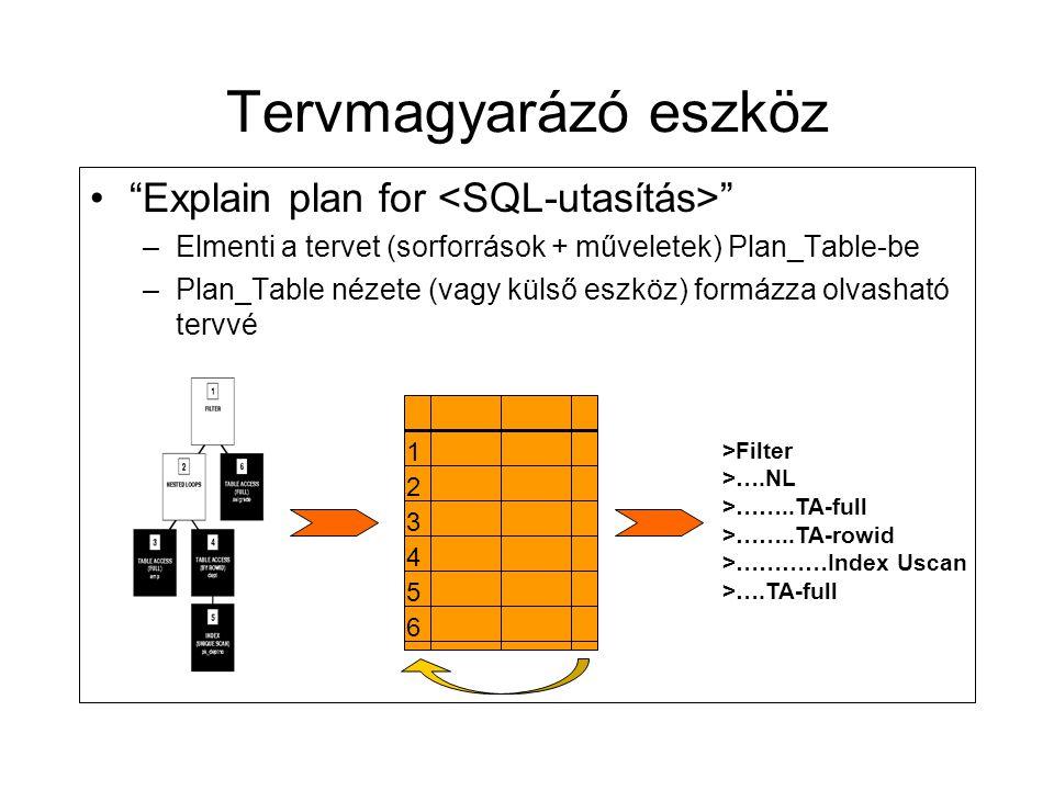 Tervmagyarázó eszköz Explain plan for <SQL-utasítás>