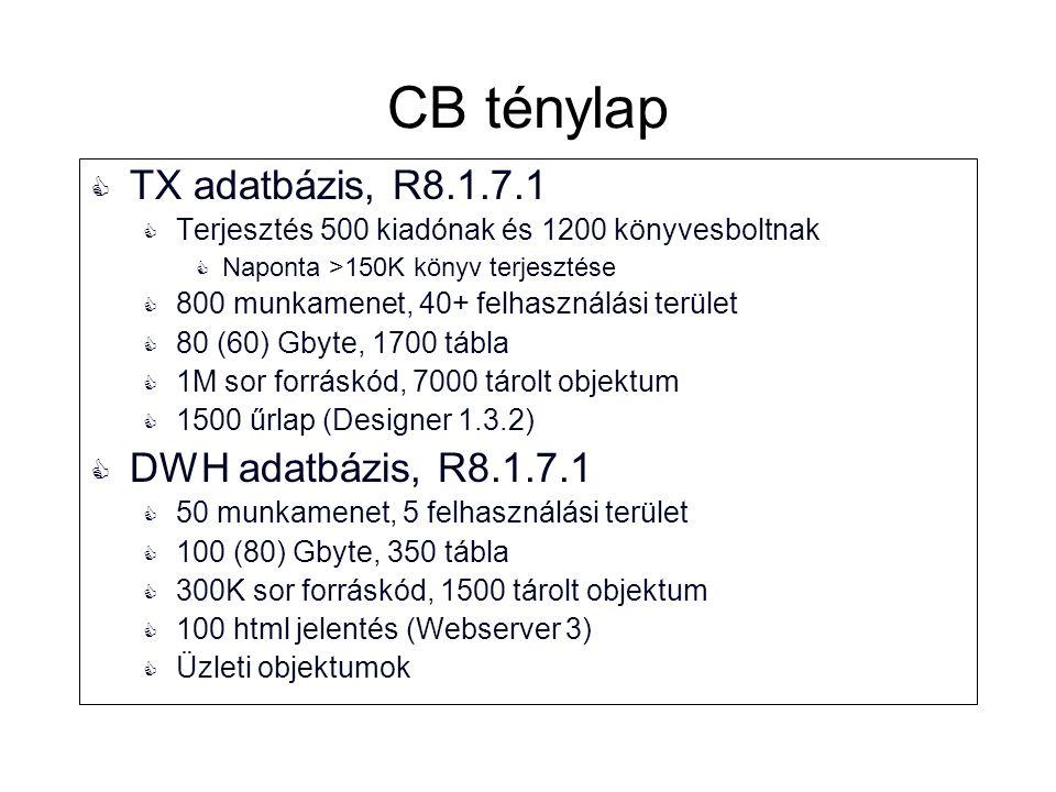 CB ténylap TX adatbázis, R8.1.7.1 DWH adatbázis, R8.1.7.1