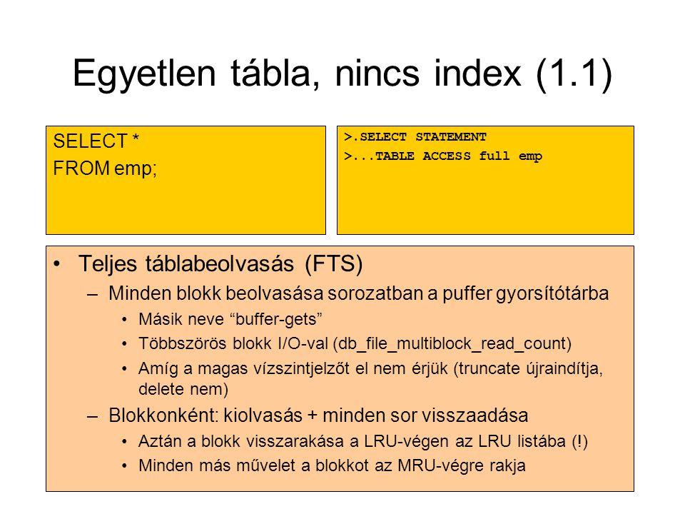 Egyetlen tábla, nincs index (1.1)