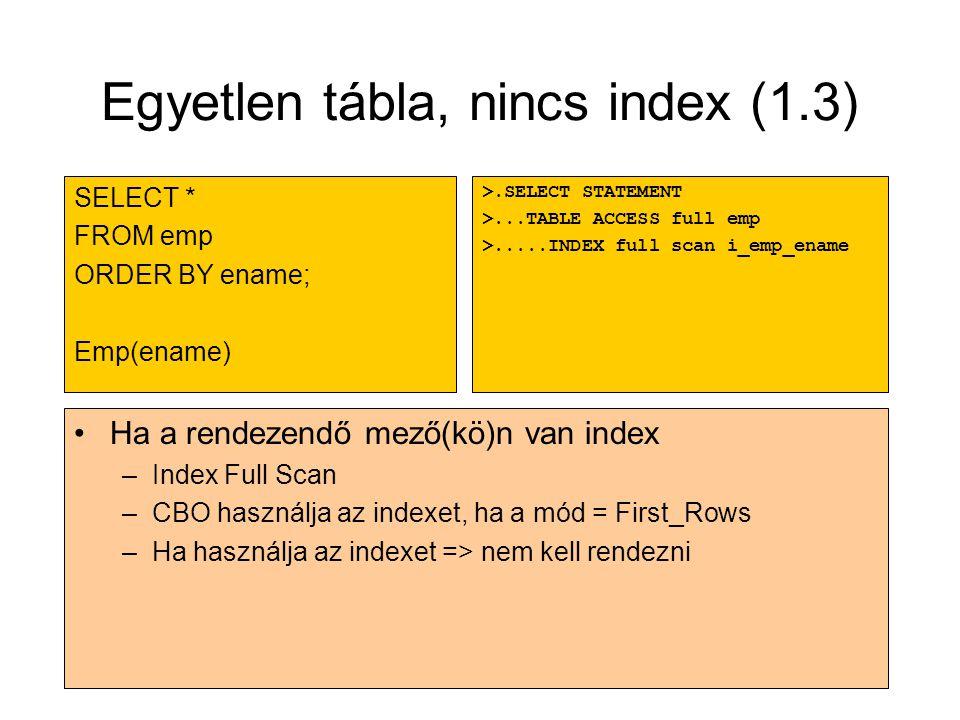 Egyetlen tábla, nincs index (1.3)