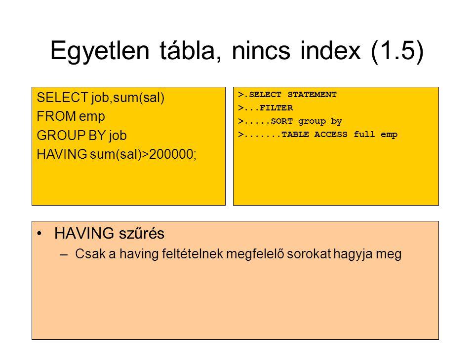Egyetlen tábla, nincs index (1.5)