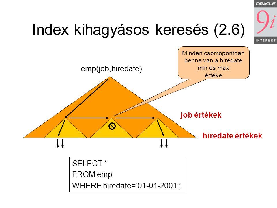 Index kihagyásos keresés (2.6)