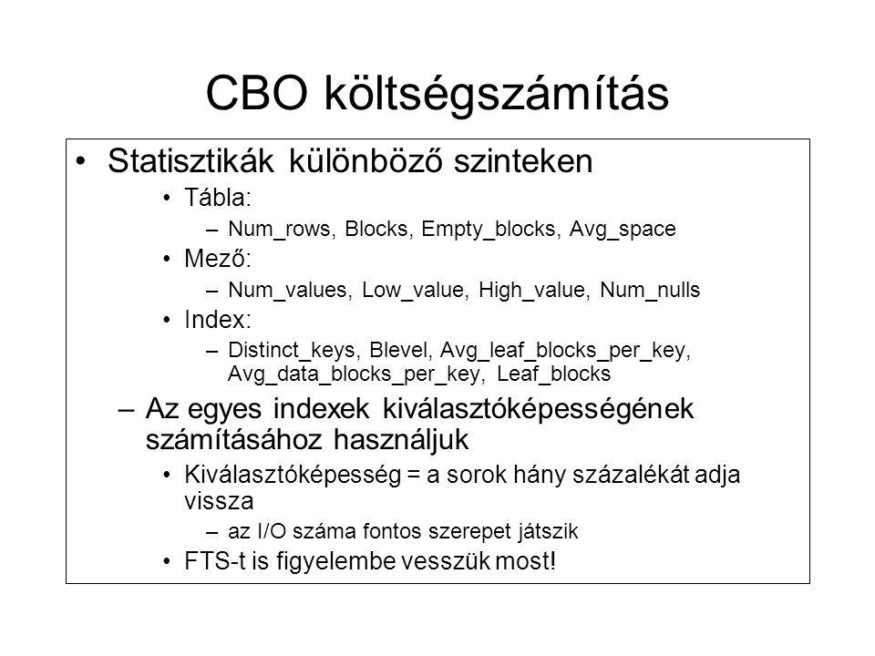 CBO költségszámítás Statisztikák különböző szinteken