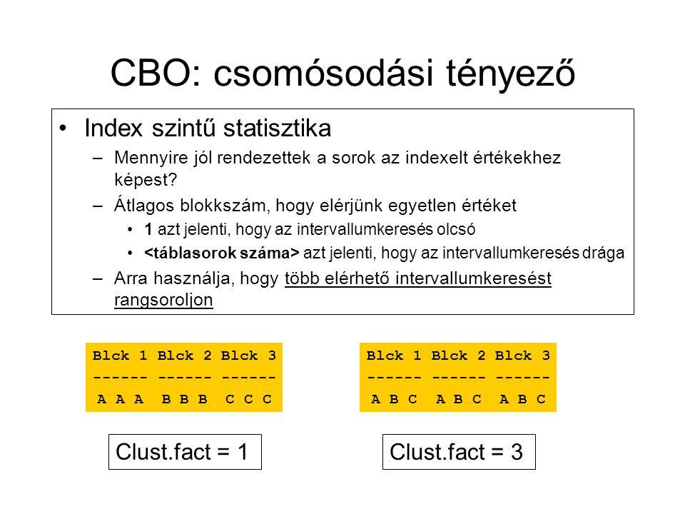 CBO: csomósodási tényező