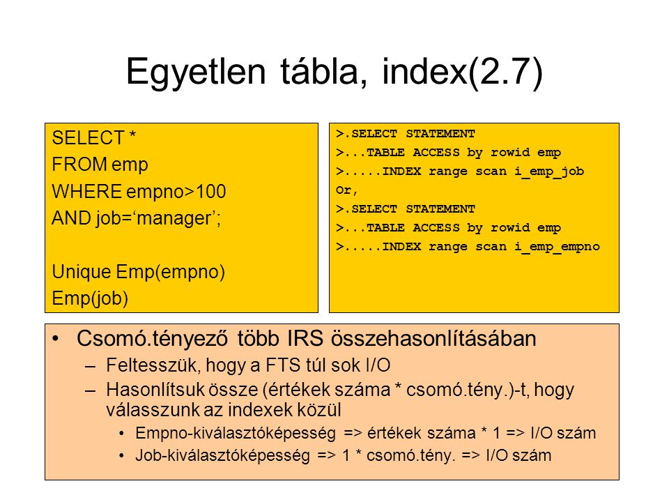 Egyetlen tábla, index(2.7)