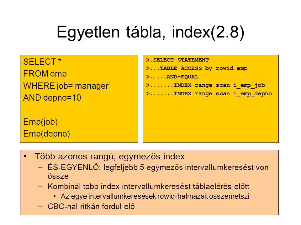 Egyetlen tábla, index(2.8)
