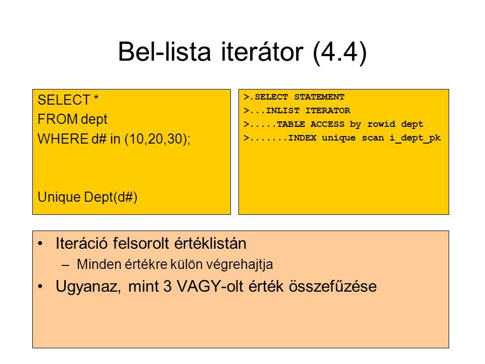 Bel-lista iterátor (4.4) Iteráció felsorolt értéklistán
