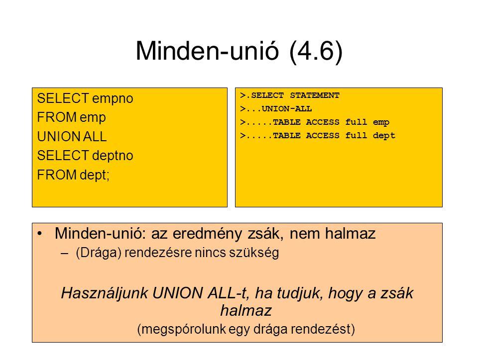 Minden-unió (4.6) Minden-unió: az eredmény zsák, nem halmaz