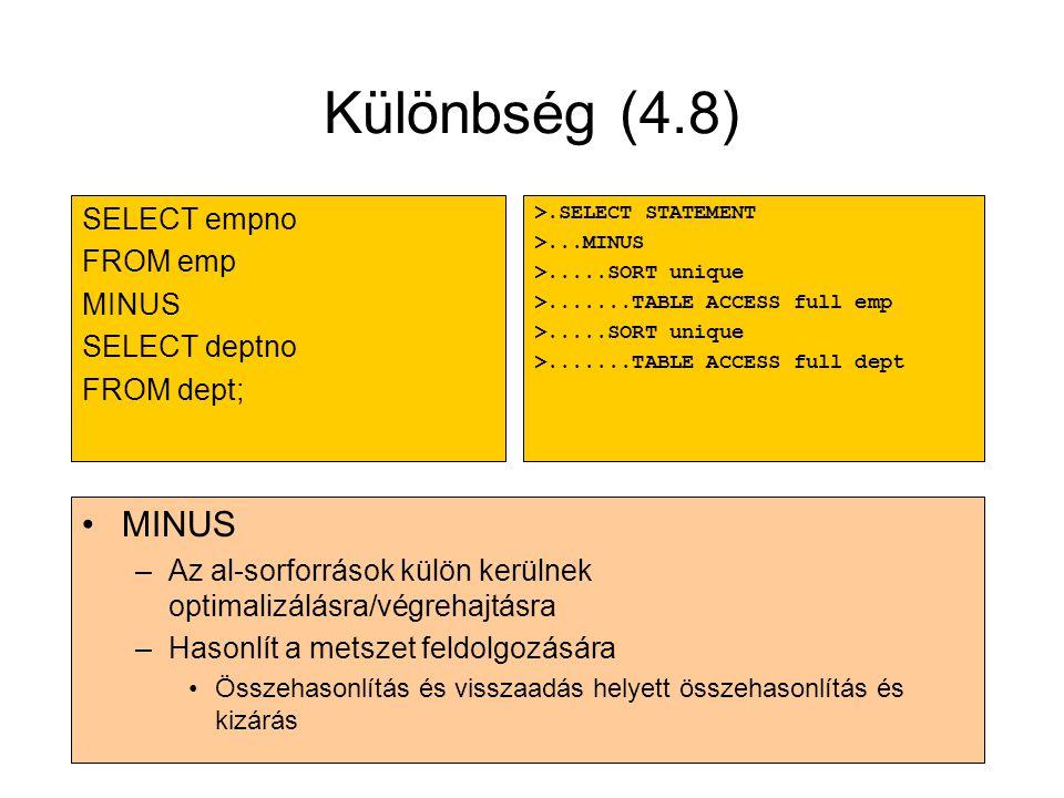 Különbség (4.8) MINUS SELECT empno FROM emp MINUS SELECT deptno