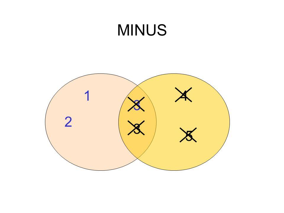 MINUS 1 4 3 2 3 5