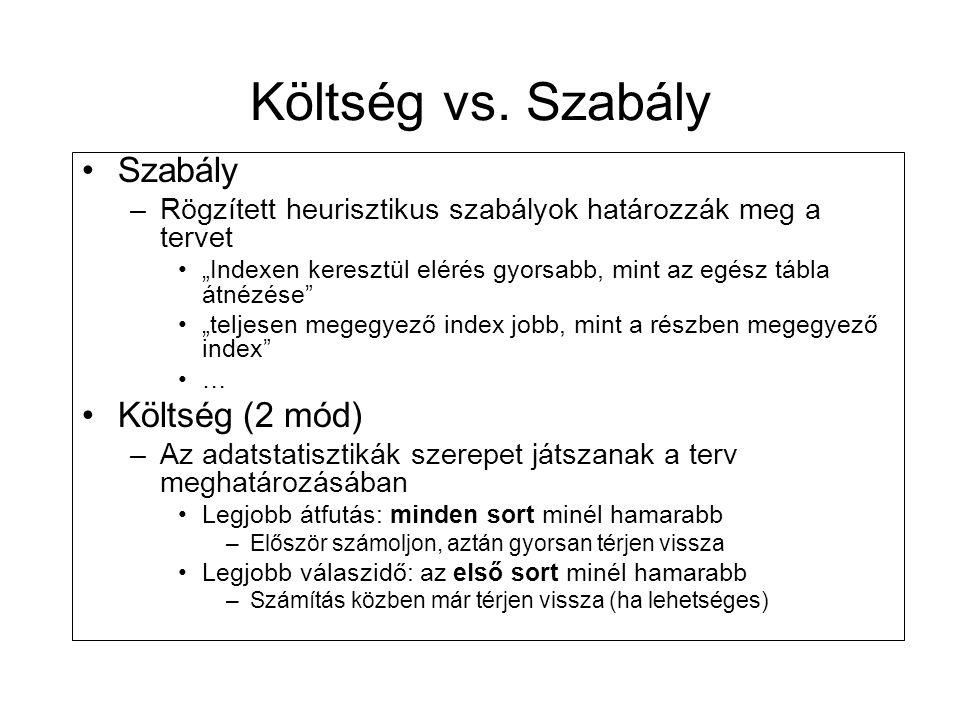 Költség vs. Szabály Szabály Költség (2 mód)