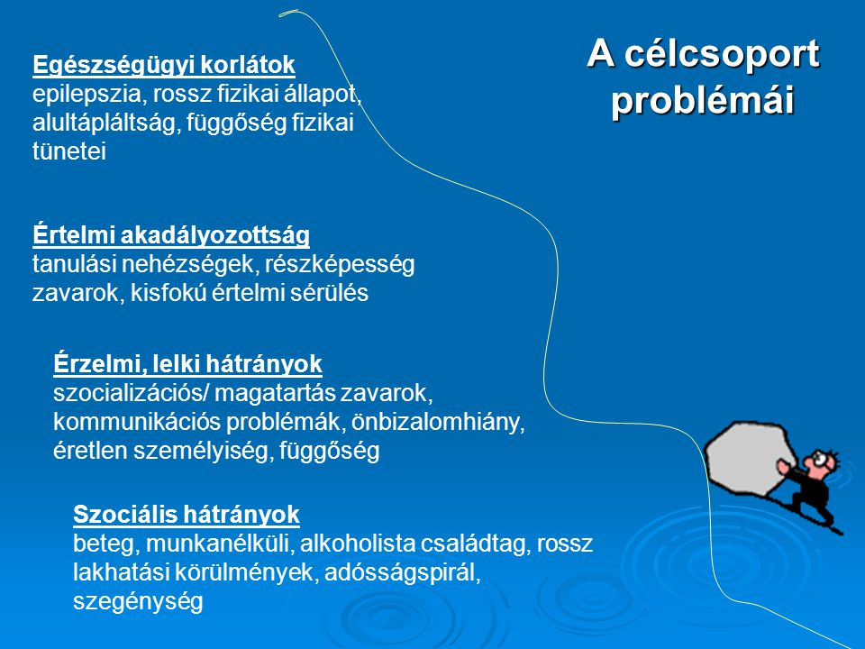 A célcsoport problémái