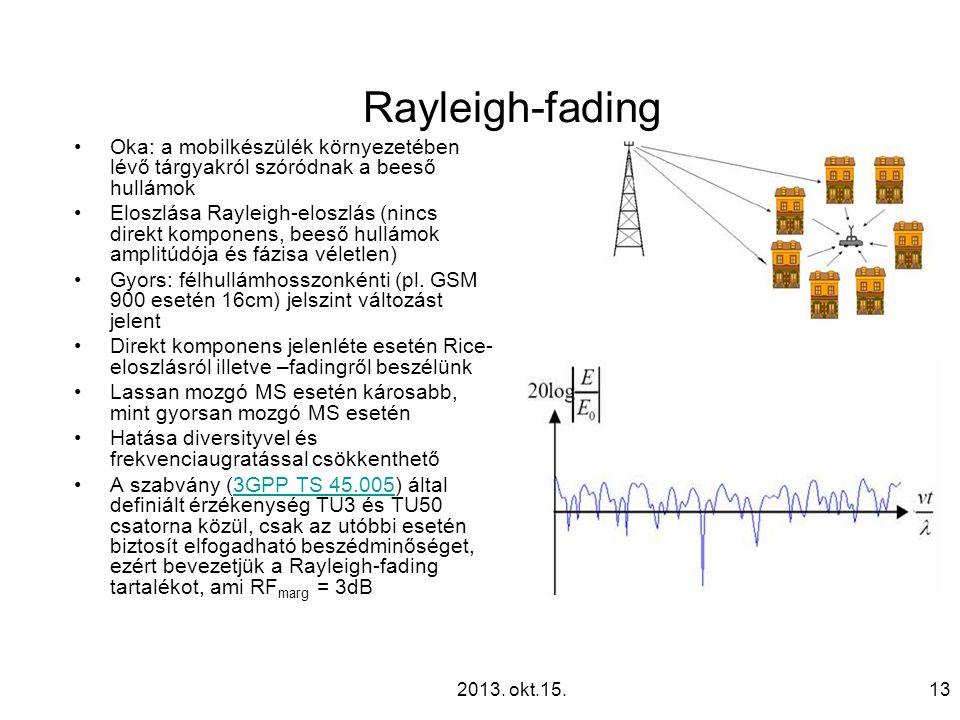 Rayleigh-fading Oka: a mobilkészülék környezetében lévő tárgyakról szóródnak a beeső hullámok.