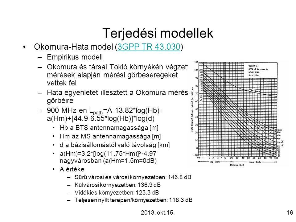 Terjedési modellek Okomura-Hata model (3GPP TR 43.030)