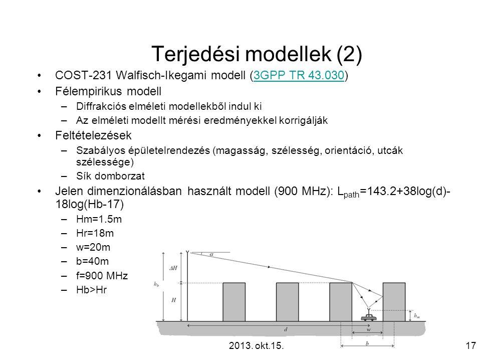 Terjedési modellek (2) COST-231 Walfisch-Ikegami modell (3GPP TR 43.030) Félempirikus modell. Diffrakciós elméleti modellekből indul ki.
