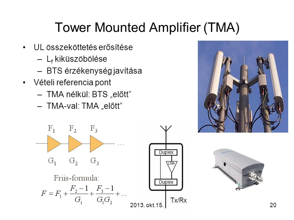 Tower Mounted Amplifier (TMA)