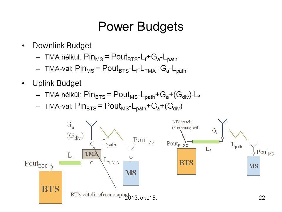 Power Budgets Downlink Budget Uplink Budget