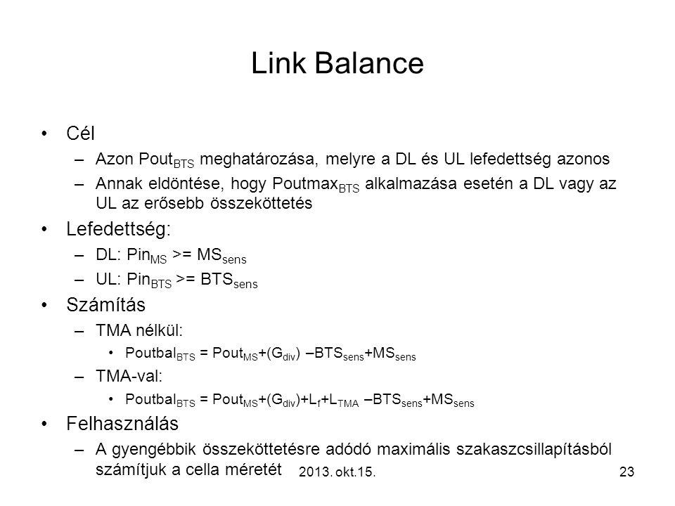 Link Balance Cél Lefedettség: Számítás Felhasználás