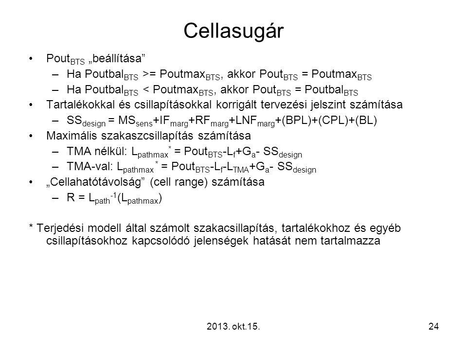 """Cellasugár PoutBTS """"beállítása"""