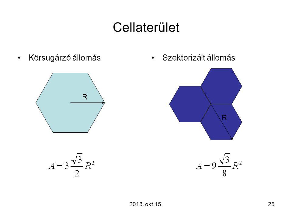 Cellaterület Körsugárzó állomás Szektorizált állomás R R 2013. okt.15.