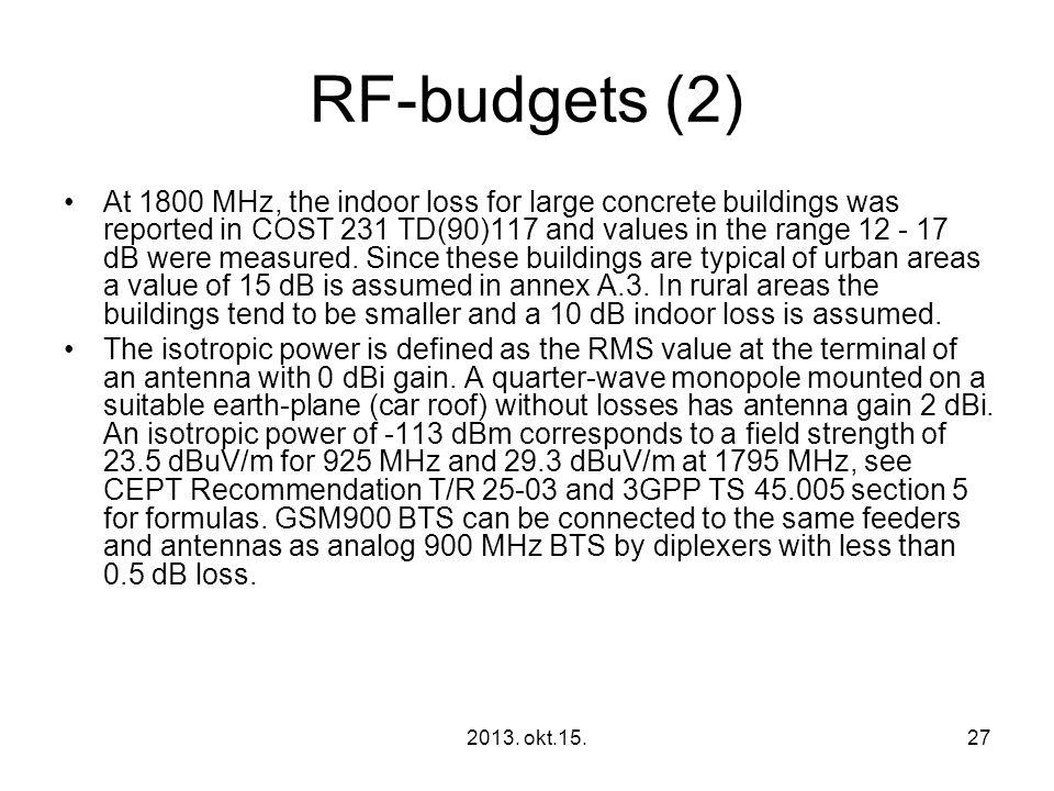 RF‑budgets (2)