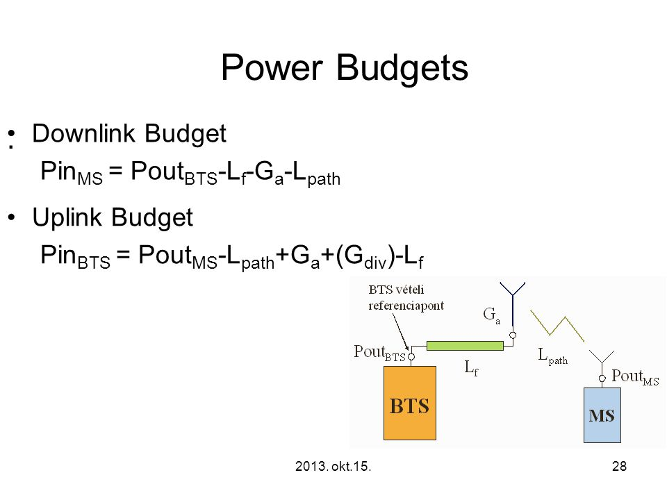 Power Budgets . Downlink Budget PinMS = PoutBTS-Lf-Ga-Lpath