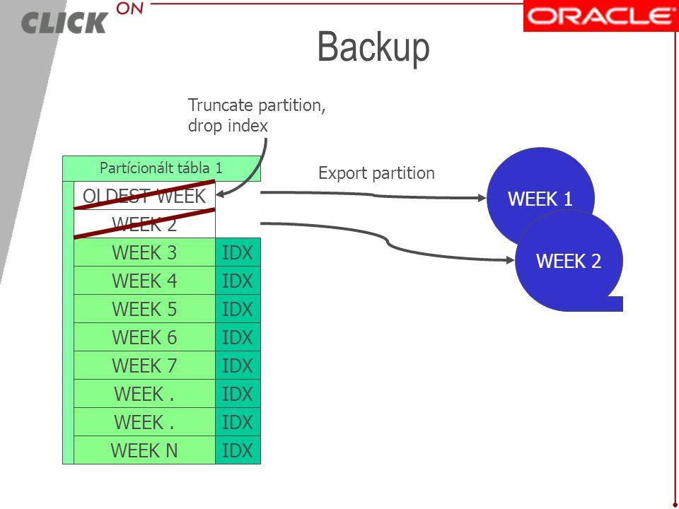 Backup WEEK 1 OLDEST WEEK OLDEST WEEK IDX WEEK 2 WEEK 2 IDX WEEK 2