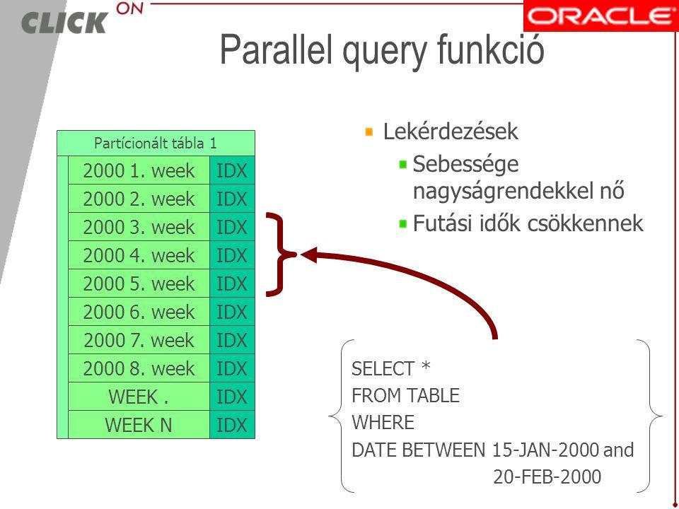 Parallel query funkció
