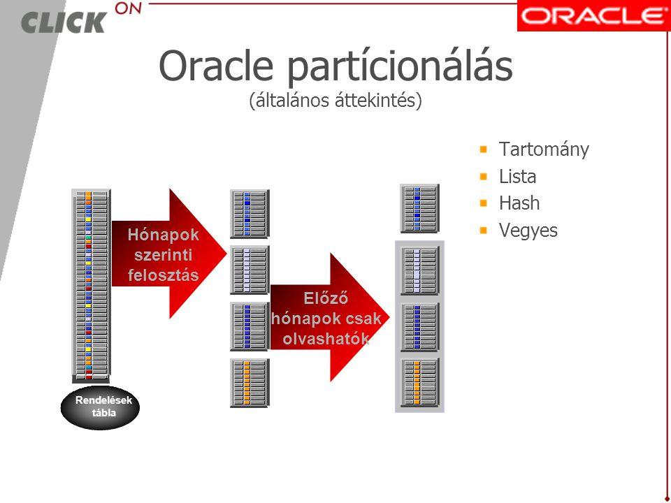 Oracle partícionálás (általános áttekintés)