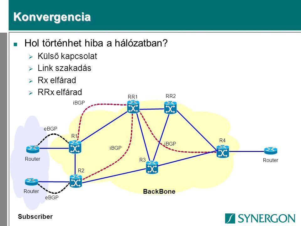 Konvergencia Hol történhet hiba a hálózatban Külső kapcsolat