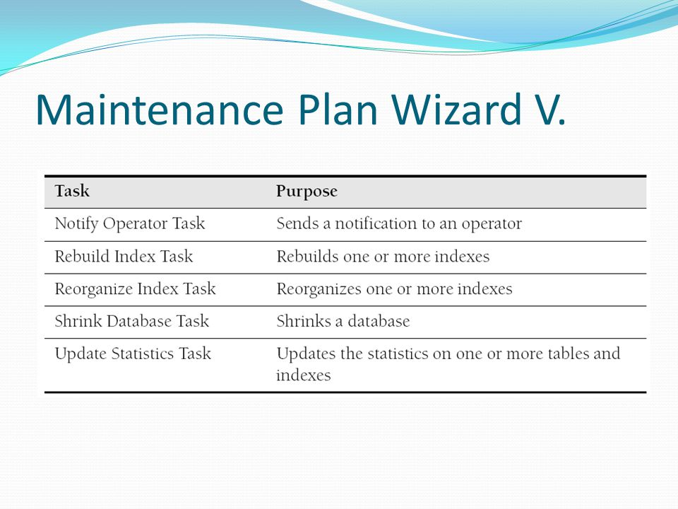 Maintenance Plan Wizard V.