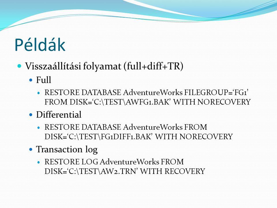 Példák Visszaállítási folyamat (full+diff+TR) Full Differential